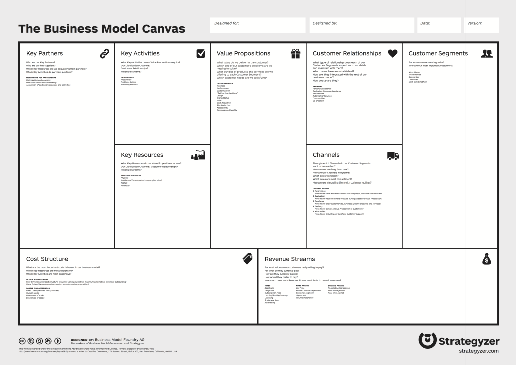 20/1 Corso Gratuito Business Model Canvas a Empoli in collaborazione con ASEV