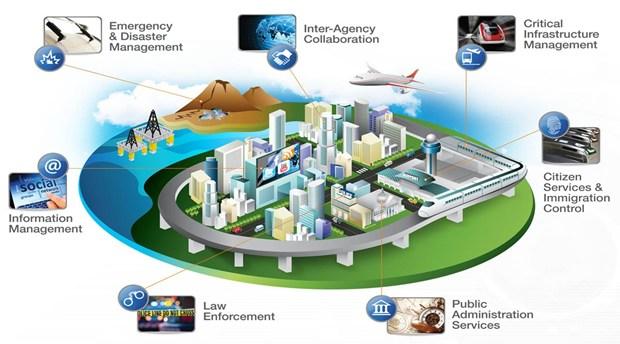 25 Settembre: Smart Cities e Resilienza, come cambia la città