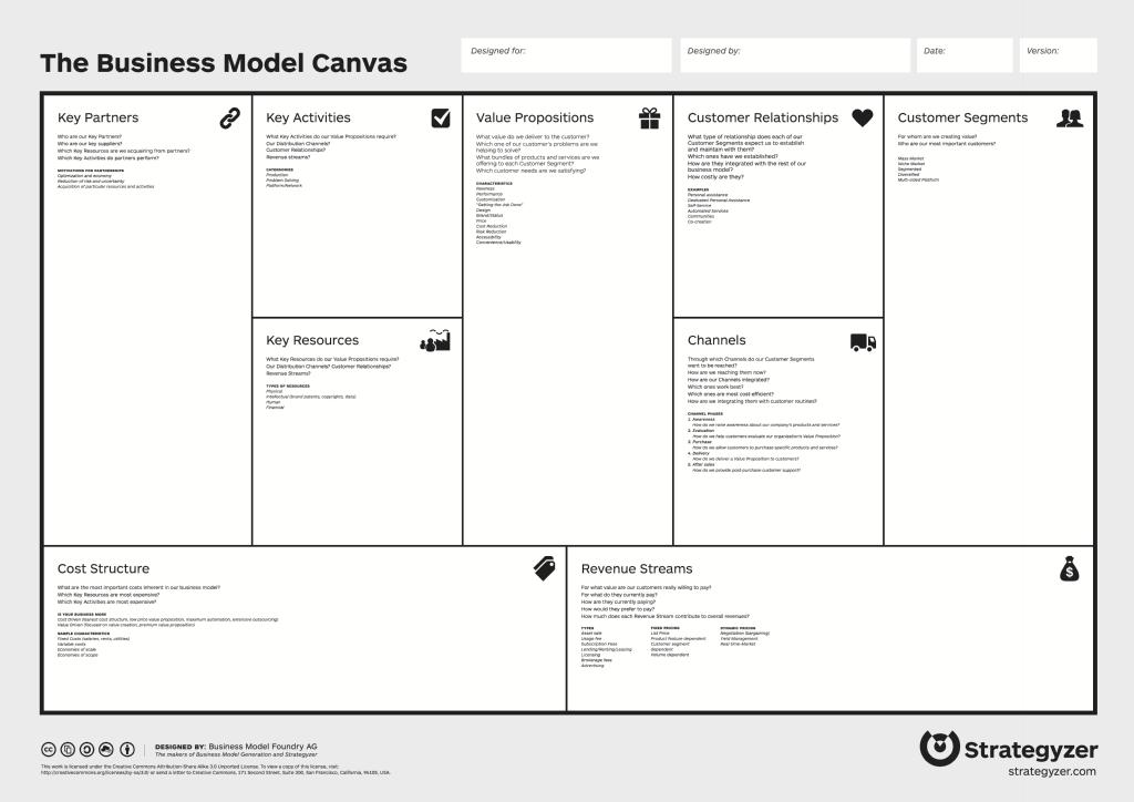 20/1 Corso Gratuito Business Model Canvas a Empoli in collaborazione con ASEV
